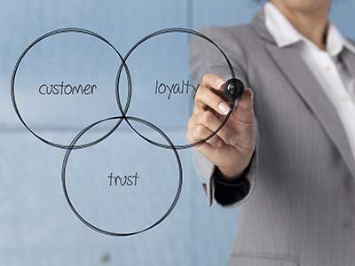 develop loyal customers