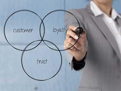 Loyale-Kunden-entwickeln